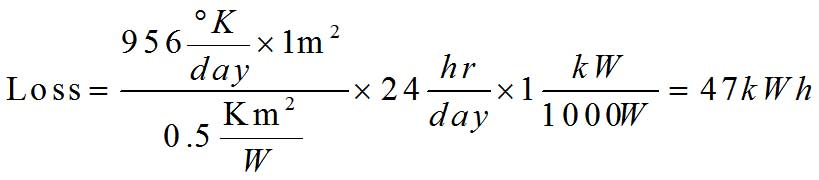 heat loss equation