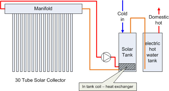 Schematic Diagram Solar Hot Water System Solar Hot Water Schematic